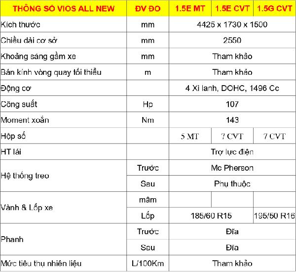 thong-so-ky-thuat-toyota-vios-2020-muabantoyota-com-vn